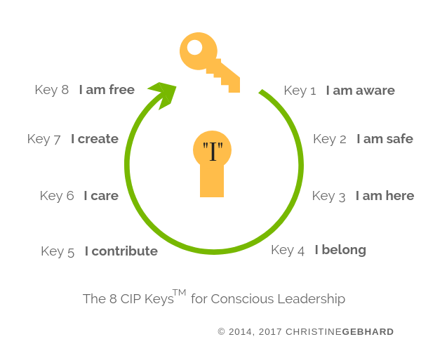 The 8 Keys for Conscious Leadership